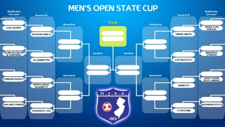 NJSA STATE CUP BRACKETS