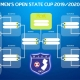 2019/2020 NJSA State Cup Draw